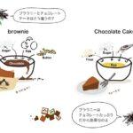 BASICSブラウニー[【ファットウィッチベーカリー】洋菓子 ビスケット クッキー]